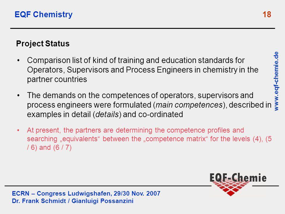 ECRN – Congress Ludwigshafen, 29/30 Nov. 2007 Dr.