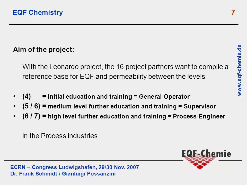 ECRN – Congress Ludwigshafen, 29/30 Nov. 2007 Dr. Frank Schmidt / Gianluigi Possanzini www.eqf-chemie.de EQF Chemistry 7 Aim of the project: With the