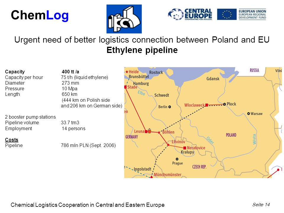 ChemLog Chemical Logistics Cooperation in Central and Eastern Europe Seite 14 Capacity400 tt /a Capacity per hour75 t/h (liquid ethylene) Diameter273 mm Pressure10 Mpa Length650 km (444 km on Polish side and 206 km on German side) 2 booster pump stations Pipeline volume33.7 tm3 Employment 14 persons Costs Pipeline786 mln PLN (Sept.