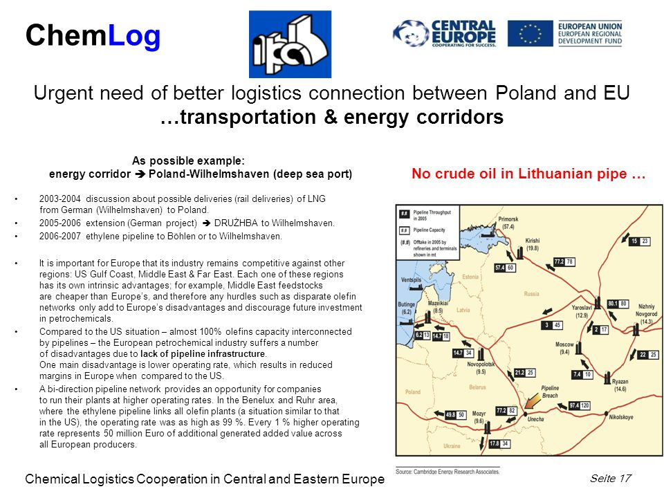 ChemLog Chemical Logistics Cooperation in Central and Eastern Europe Seite 17 As possible example: energy corridor Poland-Wilhelmshaven (deep sea port) 2003-2004 discussion about possible deliveries (rail deliveries) of LNG from German (Wilhelmshaven) to Poland.