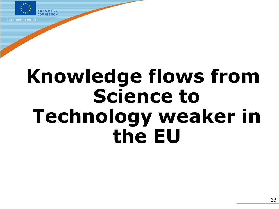26 Knowledge flows from Science to Technology weaker in the EU