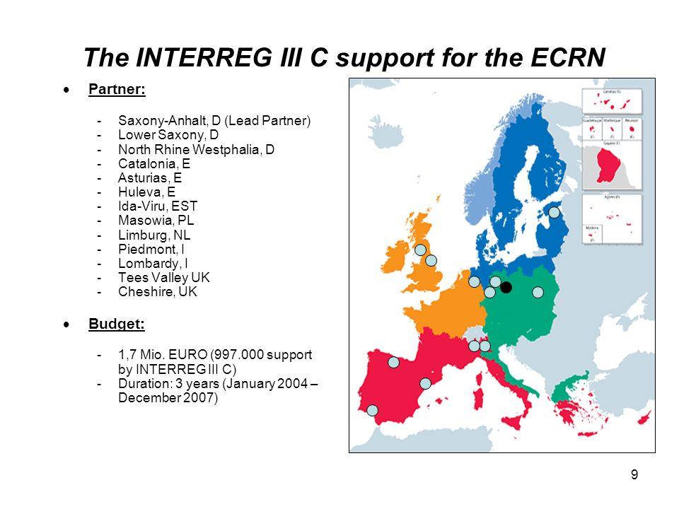 9 The INTERREG III C support for the ECRN Partner: -Saxony-Anhalt, D (Lead Partner) -Lower Saxony, D -North Rhine Westphalia, D -Catalonia, E -Asturias, E -Huleva, E -Ida-Viru, EST -Masowia, PL -Limburg, NL -Piedmont, I -Lombardy, I -Tees Valley UK -Cheshire, UK Budget: -1,7 Mio.