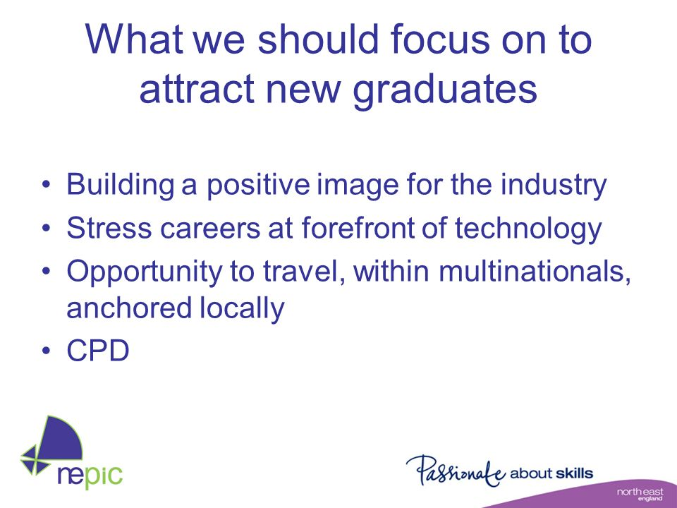 What we should focus on to attract new graduates Building a positive image for the industry Stress careers at forefront of technology Opportunity to t