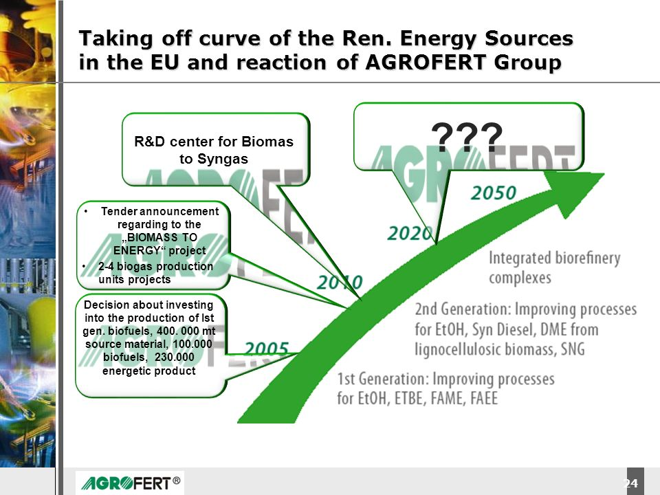 DyStar – Aliachem meeting Taking off curve of the Ren. Energy Sources in the EU and reaction of AGROFERT Group 24 Decision about investing into the pr