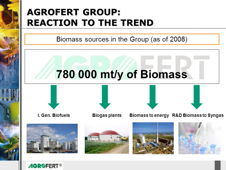 DyStar – Aliachem meeting AGROFERT GROUP: REACTION TO THE TREND Biomass sources in the Group (as of 2008) 780 000 mt/y of Biomass I. Gen. BiofuelsBiog