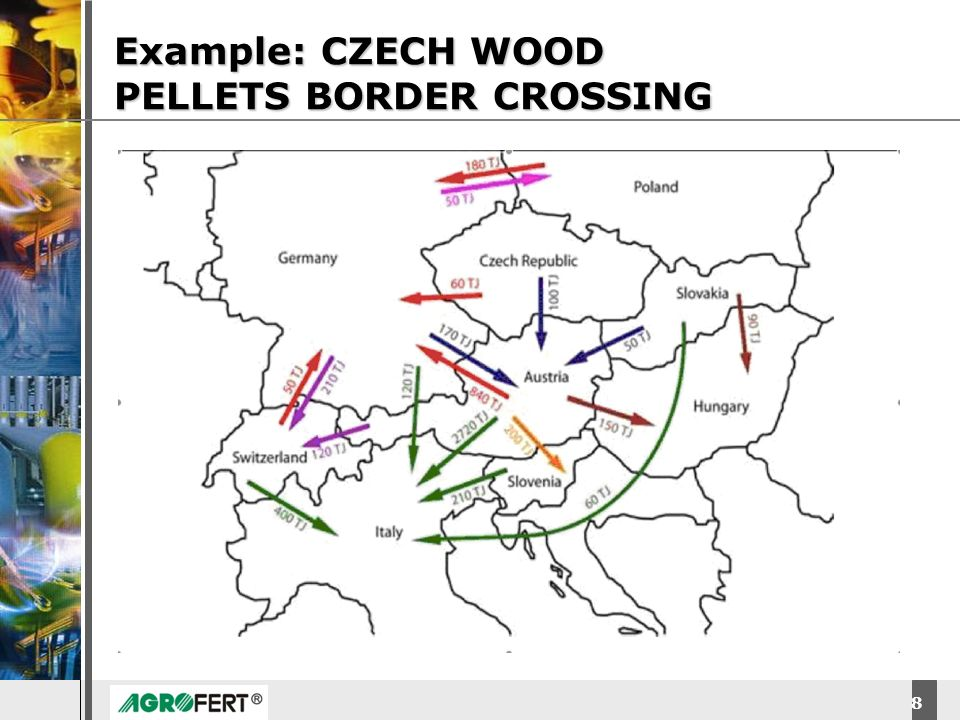DyStar – Aliachem meeting Example: CZECH WOOD PELLETS BORDER CROSSING 8