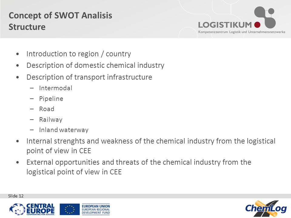 Slide 12 Concept of SWOT Analisis Structure Introduction to region / country Description of domestic chemical industry Description of transport infras
