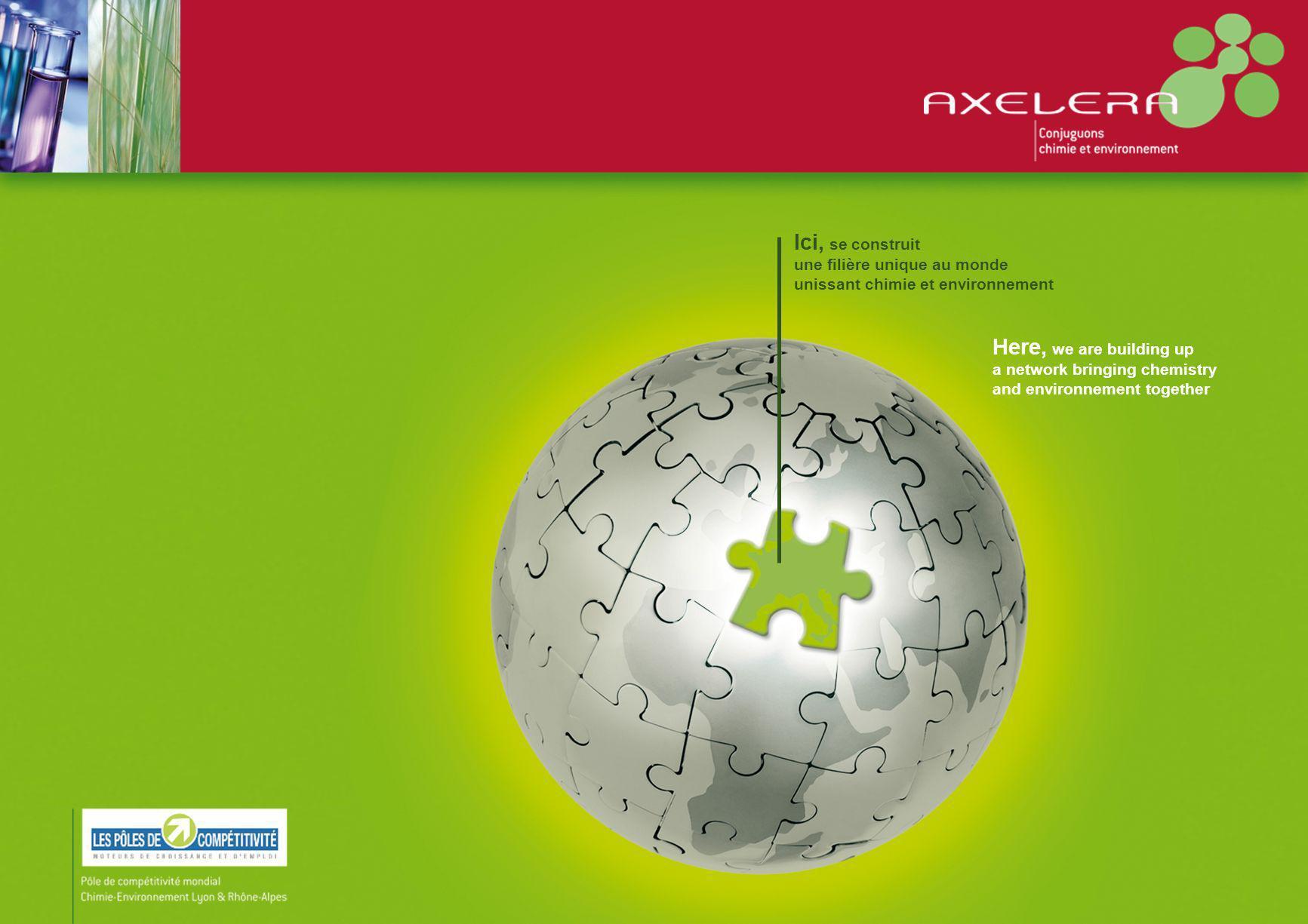 Axelera in short Axelera, a constant evolution: Assessment and demonstration International development The Axelera new strategic plan (2009-2015)