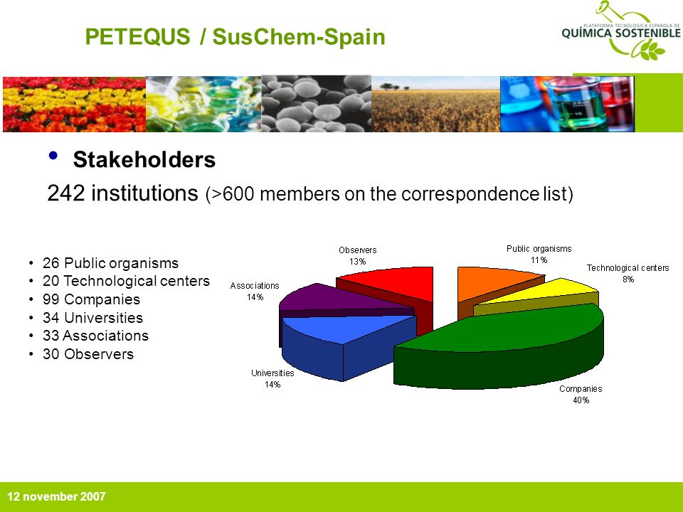 12 november 2007 PETEQUS / SusChem-Spain Stakeholders 242 institutions (>600 members on the correspondence list) 26 Public organisms 20 Technological centers 99 Companies 34 Universities 33 Associations 30 Observers