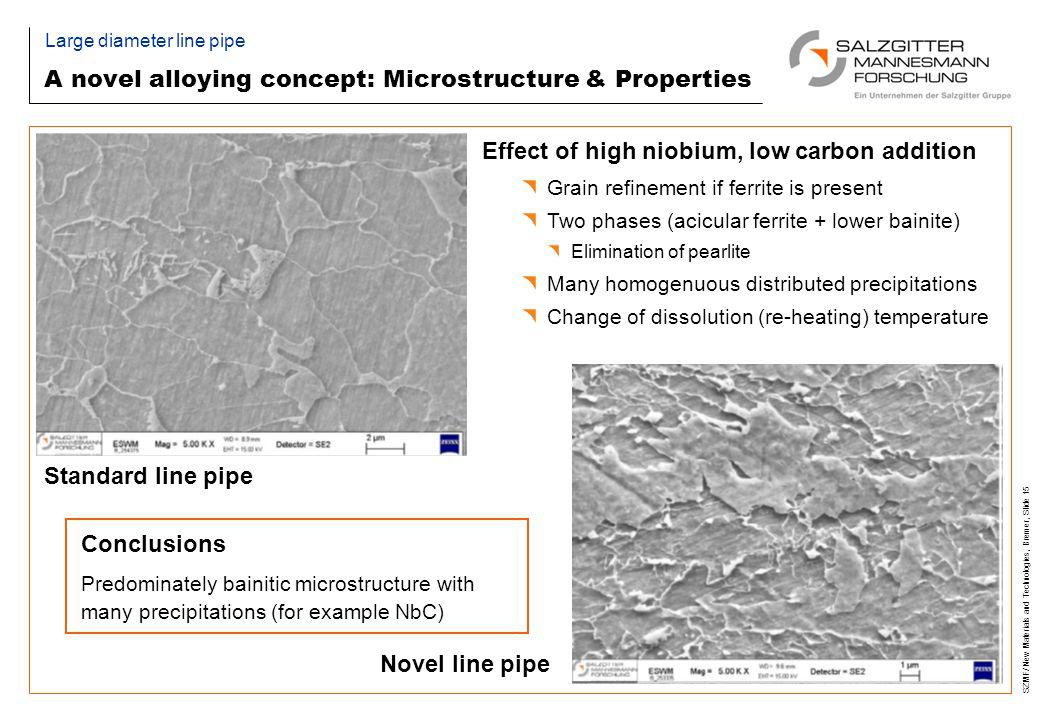 SZMF/ New Materials and Technologies, Bremer, Slide 15 A novel alloying concept: Microstructure & Properties Standard line pipe Large diameter line pi