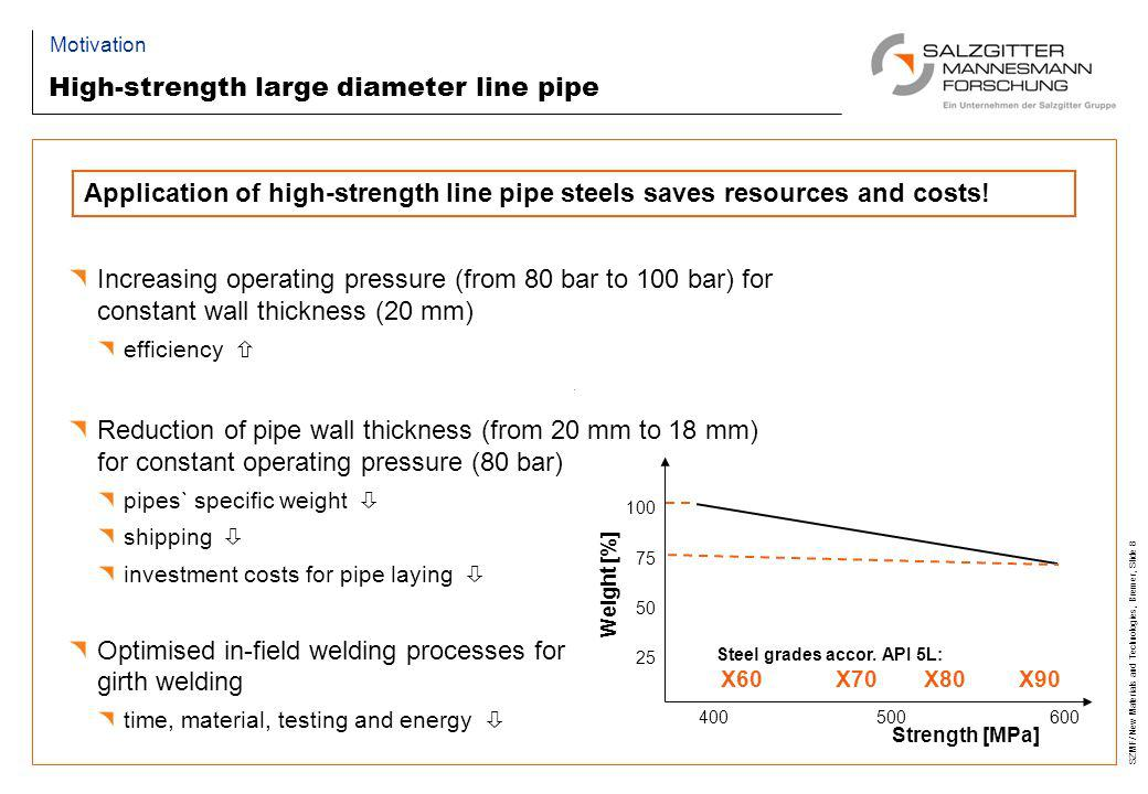 SZMF/ New Materials and Technologies, Bremer, Slide 8 Application of high-strength line pipe steels saves resources and costs! High-strength large dia