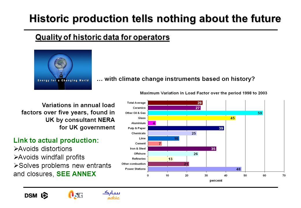 Quality of historic data for operators Variations in annual load factors over five years, found in UK by consultant NERA for UK government … with climate change instruments based on history.