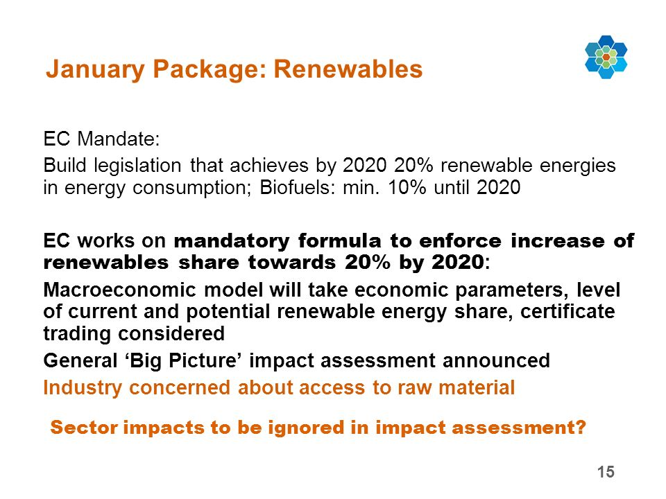 15 January Package: Renewables EC Mandate: Build legislation that achieves by % renewable energies in energy consumption; Biofuels: min.