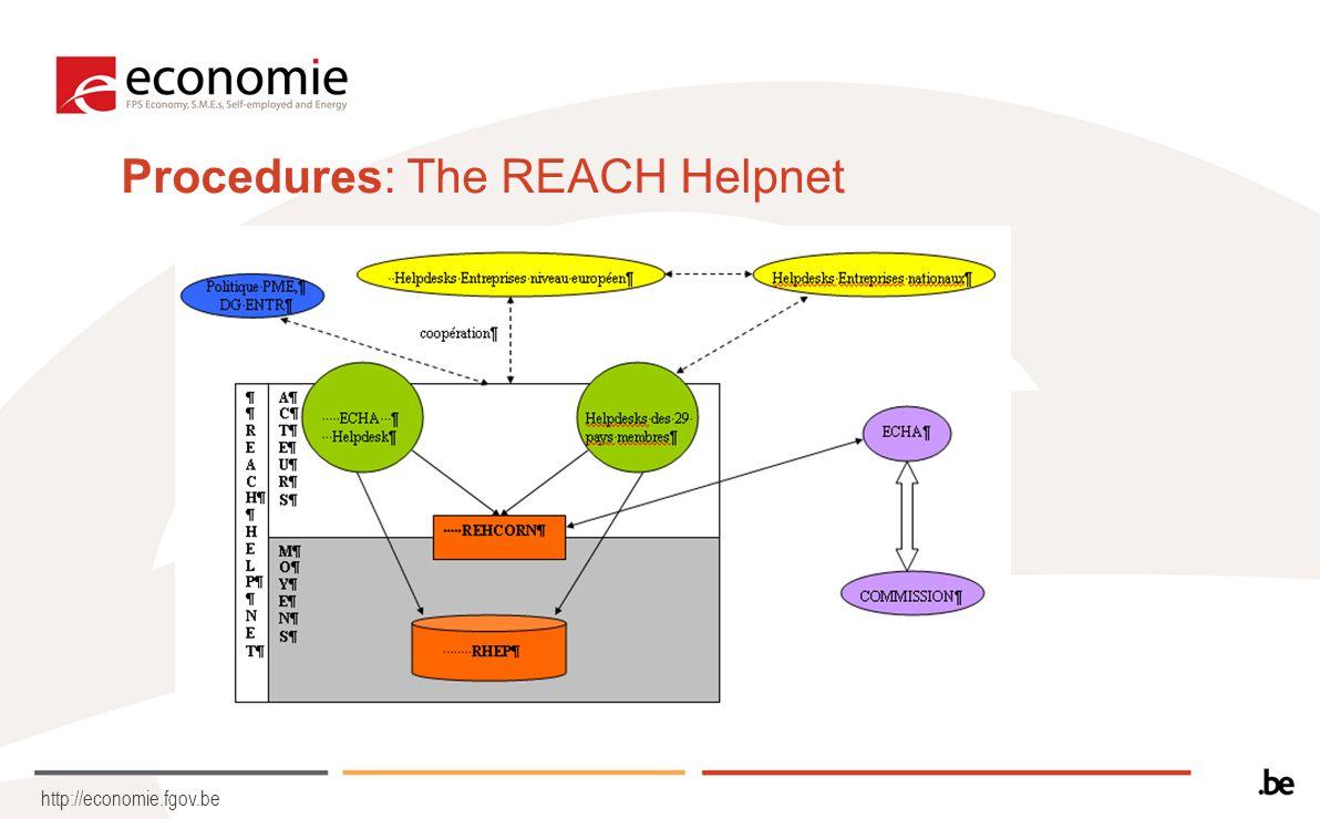 http://economie.fgov.be Procedures: The REACH Helpnet