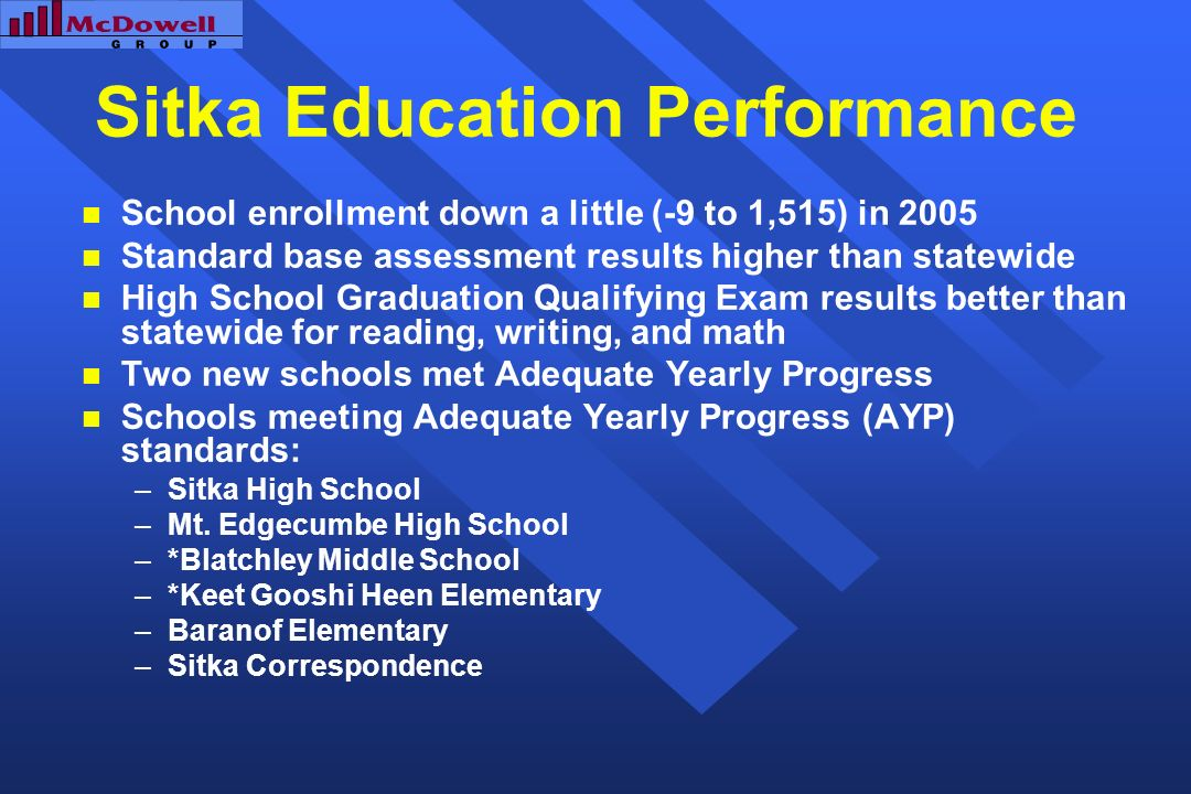 Sitka Education Performance School enrollment down a little (-9 to 1,515) in 2005 Standard base assessment results higher than statewide High School Graduation Qualifying Exam results better than statewide for reading, writing, and math Two new schools met Adequate Yearly Progress Schools meeting Adequate Yearly Progress (AYP) standards: –Sitka High School –Mt.