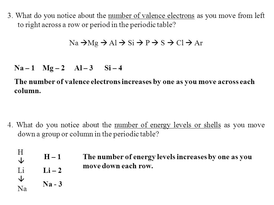 3. What do you notice about the number of valence electrons as you move from left to right across a row or period in the periodic table? Na Mg Al Si P