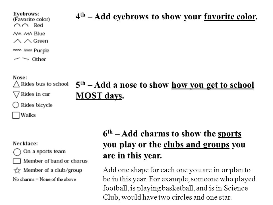 4 th – Add eyebrows to show your favorite color. 6 th – Add charms to show the sports you play or the clubs and groups you are in this year. Add one s