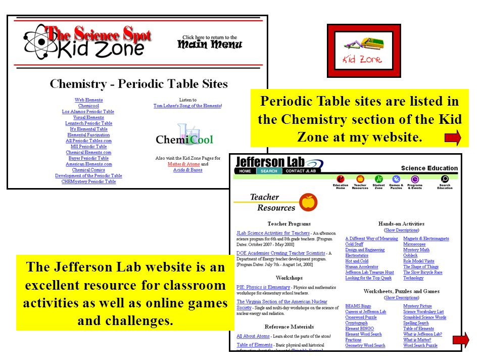 Periodic Table sites are listed in the Chemistry section of the Kid Zone at my website. The Jefferson Lab website is an excellent resource for classro