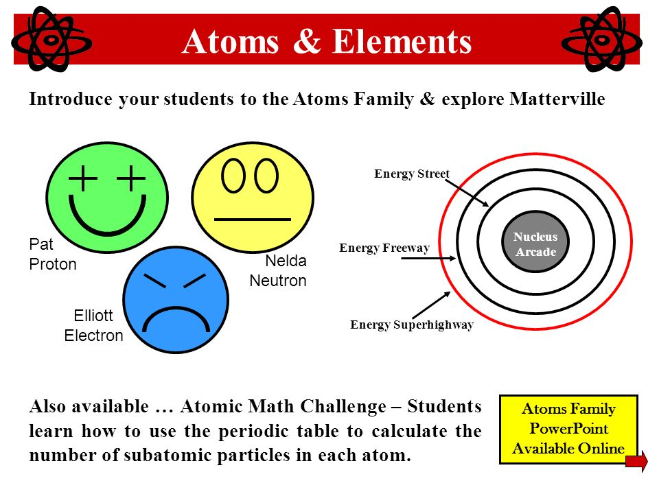 Worksheets Atoms Family Worksheet presented by tracy trimpe 8 th grade science teacher havana junior introduce your students to the atoms family explore matterville also available atomic math challenge