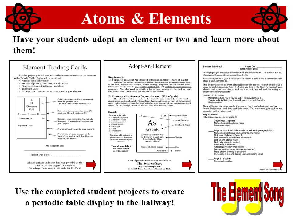 Have your students adopt an element or two and learn more about them! Use the completed student projects to create a periodic table display in the hal