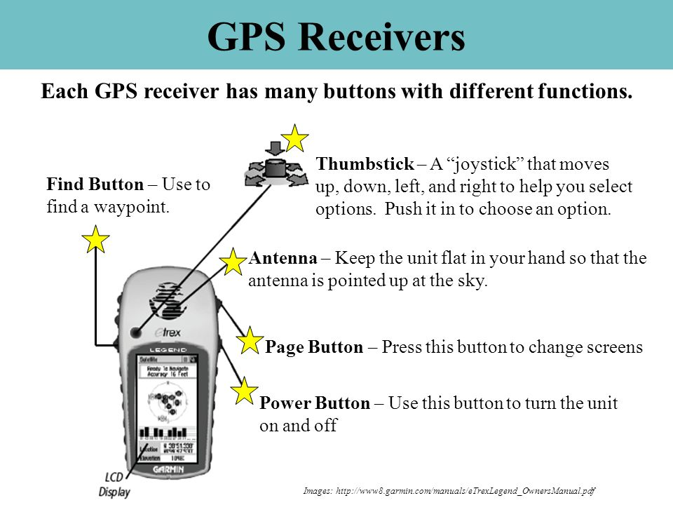 GPS Receivers Power Button – Use this button to turn the unit on and off Page Button – Press this button to change screens Antenna – Keep the unit fla