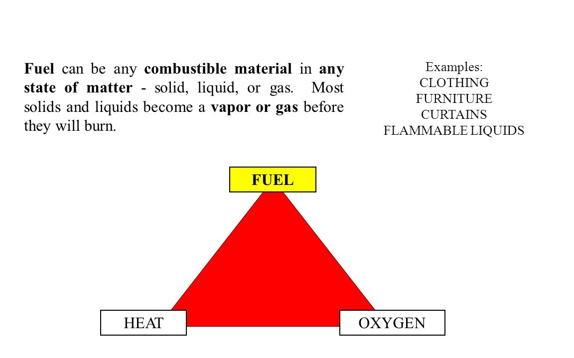Fuel can be any combustible material in any state of matter - solid, liquid, or gas. Most solids and liquids become a vapor or gas before they will bu