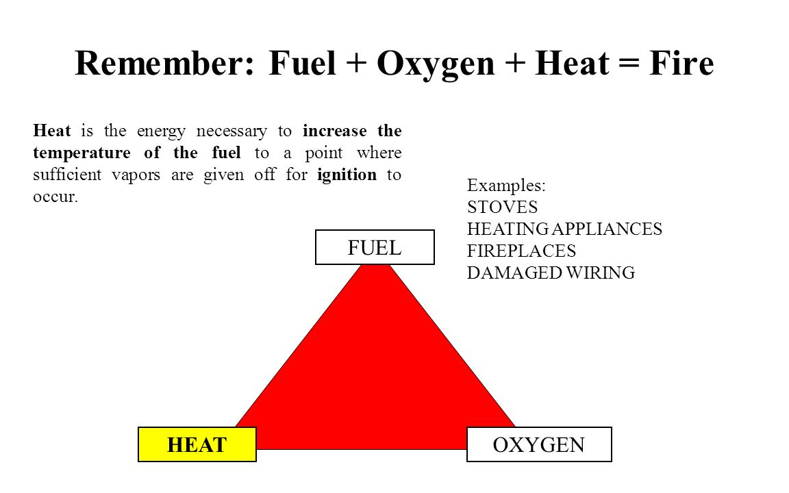 Remember: Fuel + Oxygen + Heat = Fire FUEL OXYGENHEAT Heat is the energy necessary to increase the temperature of the fuel to a point where sufficient vapors are given off for ignition to occur.