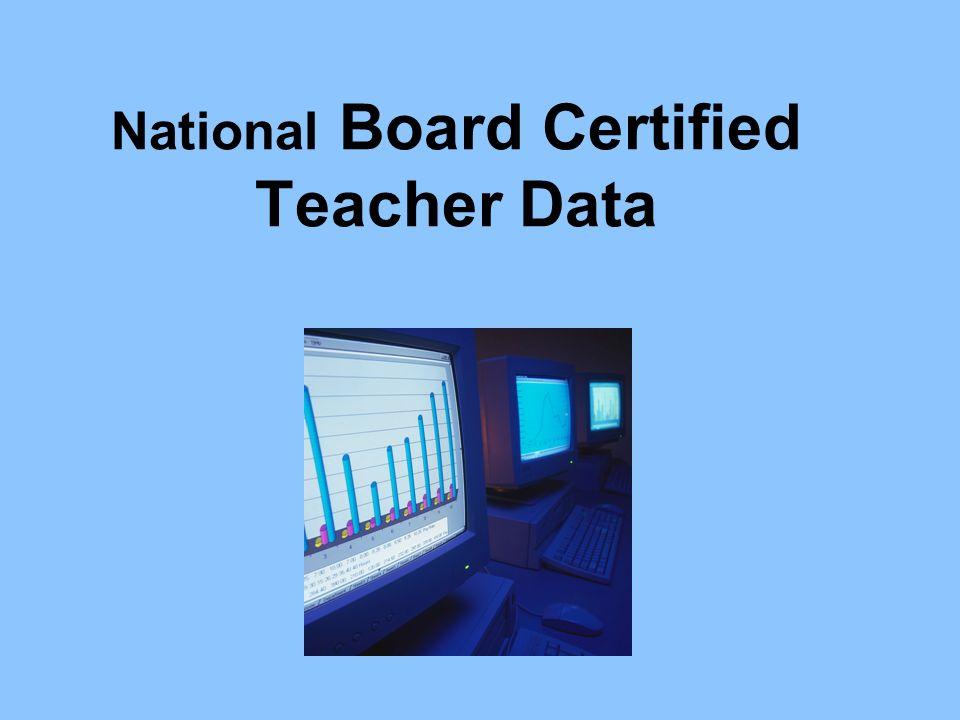 National Board Certified Teacher Data