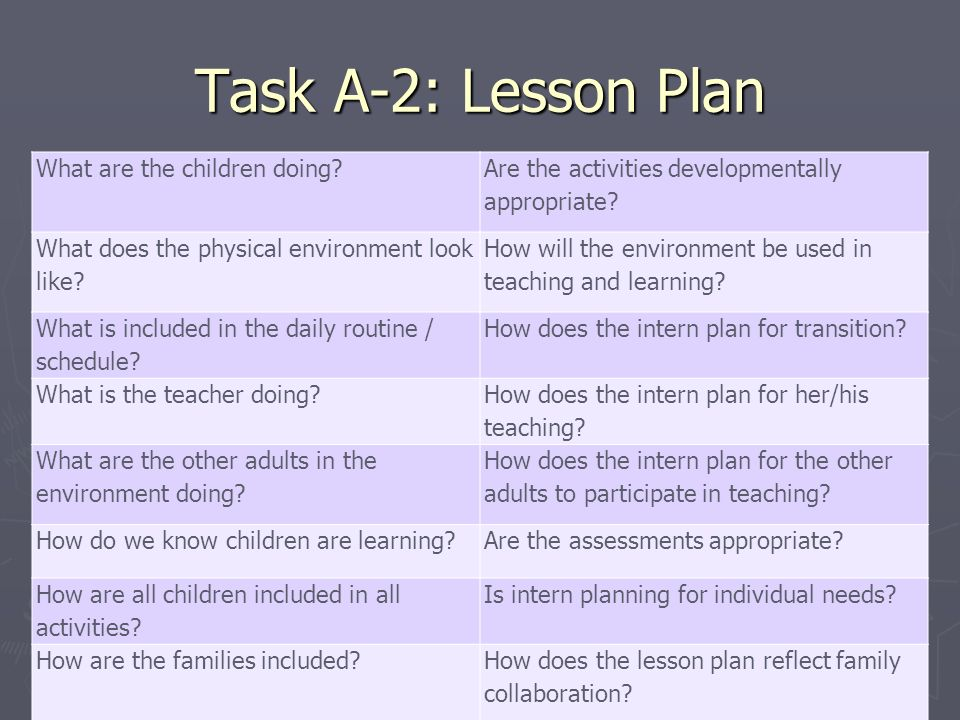 Task A-2: Lesson Plan What are the children doing.