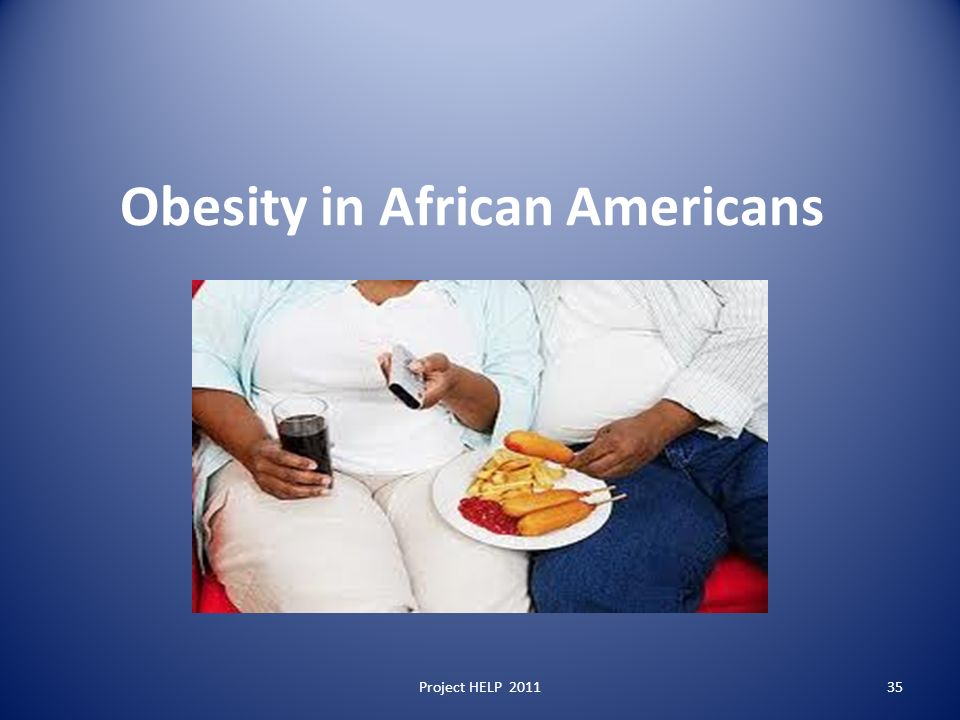 Obesity in African Americans Project HELP 201135