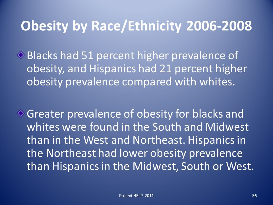 Obesity by Race/Ethnicity 2006-2008 Blacks had 51 percent higher prevalence of obesity, and Hispanics had 21 percent higher obesity prevalence compared with whites.
