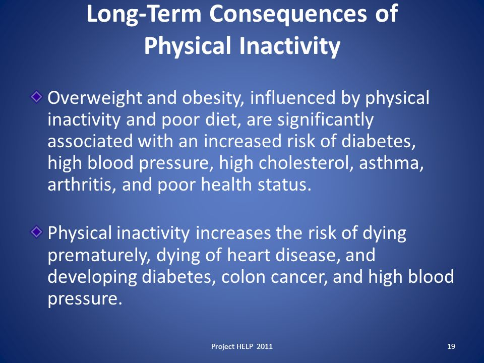 Long-Term Consequences of Physical Inactivity Overweight and obesity, influenced by physical inactivity and poor diet, are significantly associated with an increased risk of diabetes, high blood pressure, high cholesterol, asthma, arthritis, and poor health status.