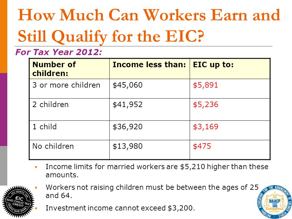 8 How Much Can Workers Earn and Still Qualify for the EIC.