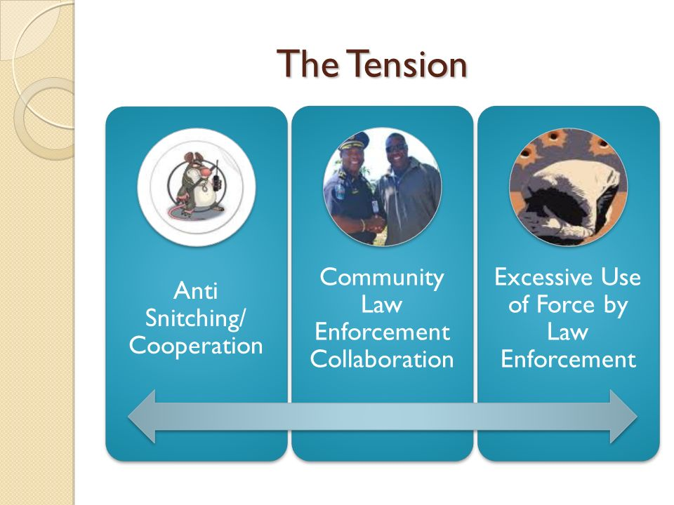 The Tension The Tension Anti Snitching/ Cooperation Community Law Enforcement Collaboration Excessive Use of Force by Law Enforcement