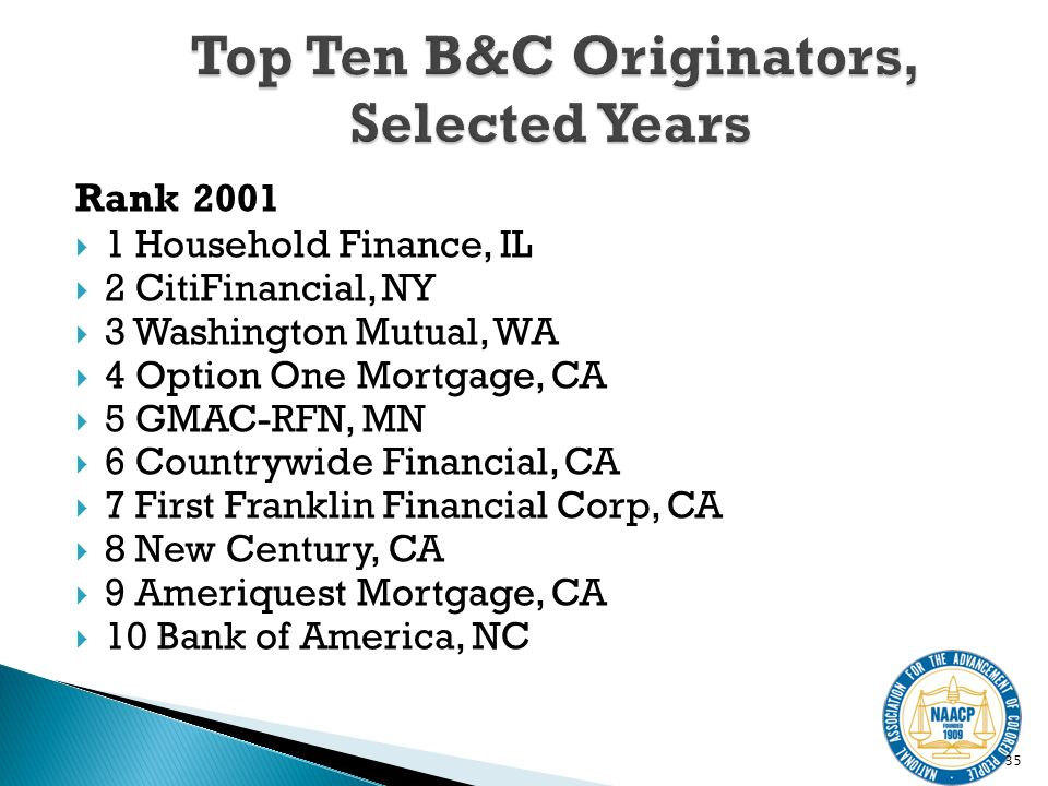 Rank 2001 1 Household Finance, IL 2 CitiFinancial, NY 3 Washington Mutual, WA 4 Option One Mortgage, CA 5 GMAC-RFN, MN 6 Countrywide Financial, CA 7 First Franklin Financial Corp, CA 8 New Century, CA 9 Ameriquest Mortgage, CA 10 Bank of America, NC 35