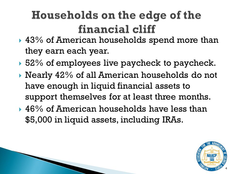 43% of American households spend more than they earn each year.