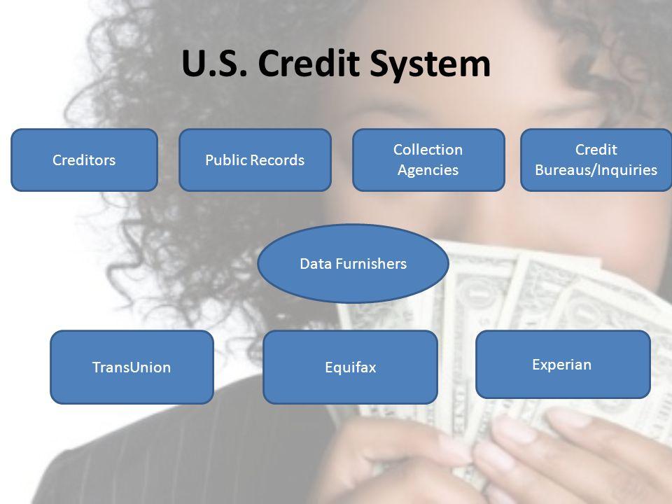 U.S. Credit System Public RecordsCreditors Collection Agencies Credit Bureaus/Inquiries Data Furnishers TransUnionEquifax Experian