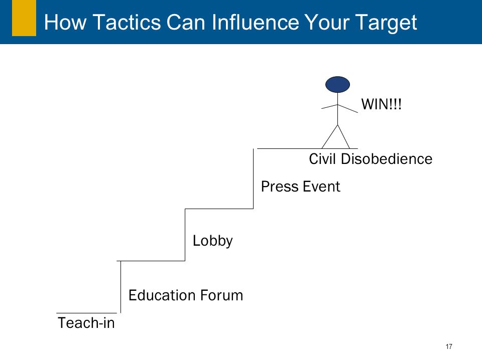 17 How Tactics Can Influence Your Target WIN!!! Civil Disobedience Press Event Lobby Education Forum Teach-in