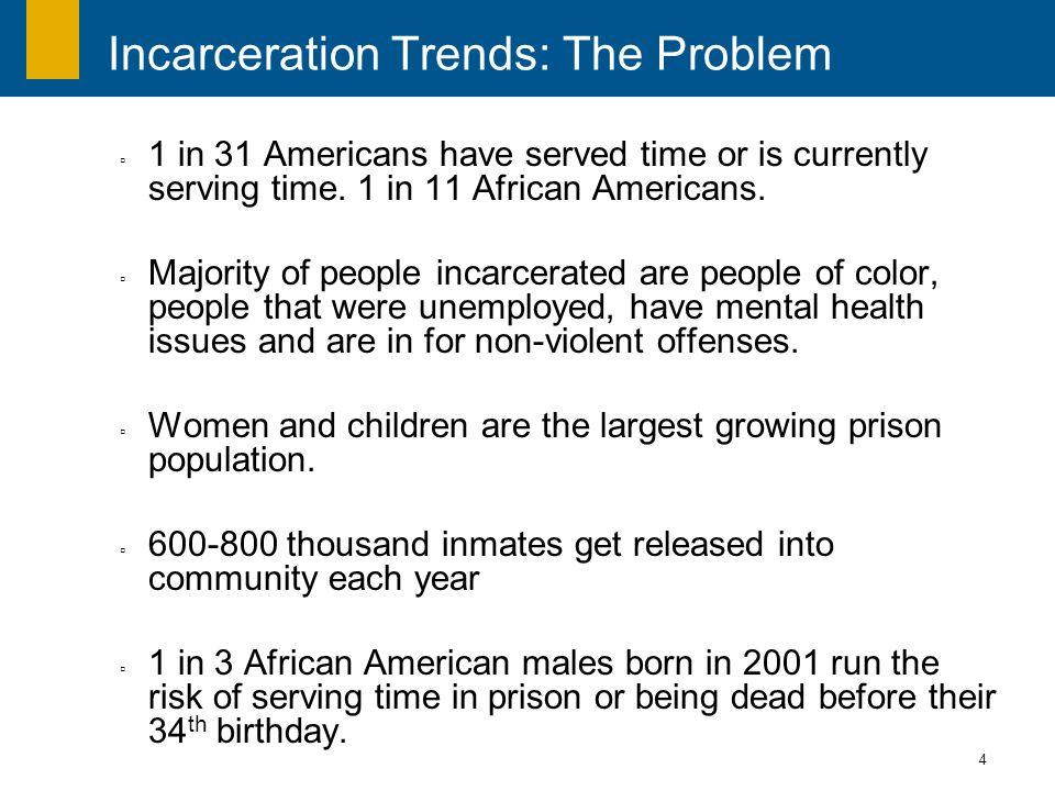 5 Impact on Education $70 billion a year on incarcerating people.