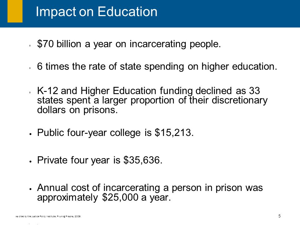 5 Impact on Education $70 billion a year on incarcerating people. 6 times the rate of state spending on higher education. K-12 and Higher Education fu