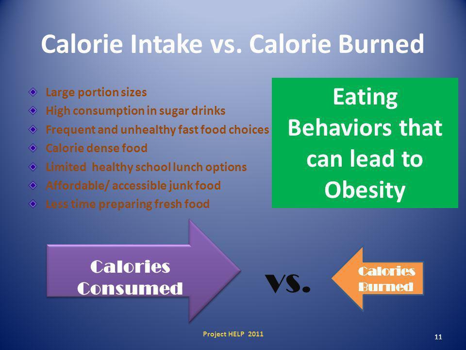 Calorie Intake vs.
