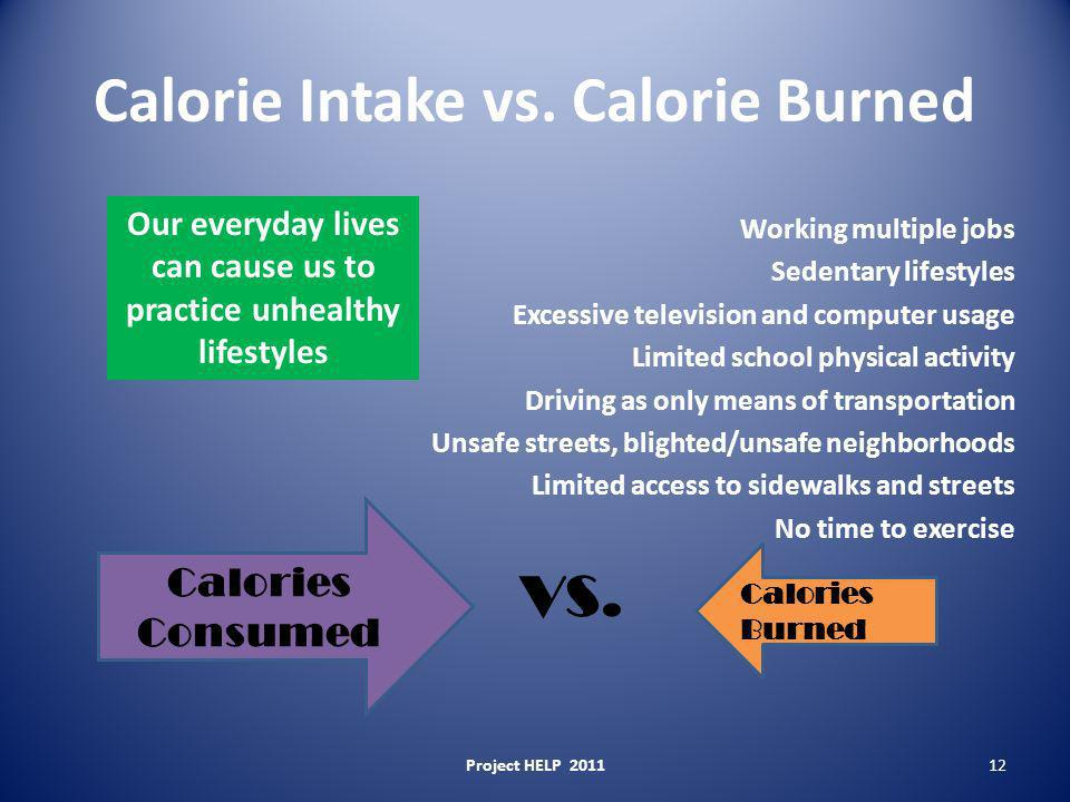 Calorie Intake vs. Calorie Burned Working multiple jobs Sedentary lifestyles Excessive television and computer usage Limited school physical activity