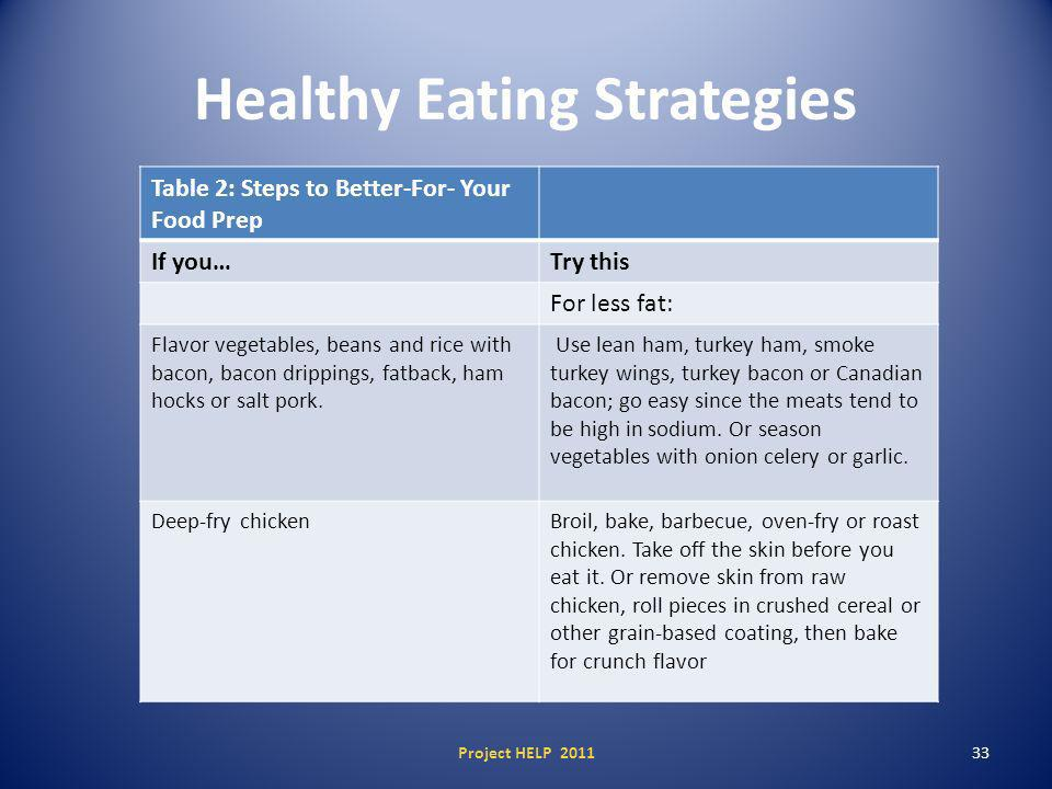Healthy Eating Strategies Table 2: Steps to Better-For- Your Food Prep If you…Try this For less fat: Flavor vegetables, beans and rice with bacon, bacon drippings, fatback, ham hocks or salt pork.