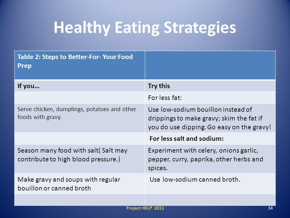 Healthy Eating Strategies Table 2: Steps to Better-For- Your Food Prep If you…Try this For less fat: Serve chicken, dumplings, potatoes and other foods with gravy.