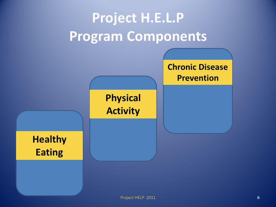 Project H.E.L.P Program Components Healthy Eating Physical Activity Chronic Disease Prevention Project HELP 20116