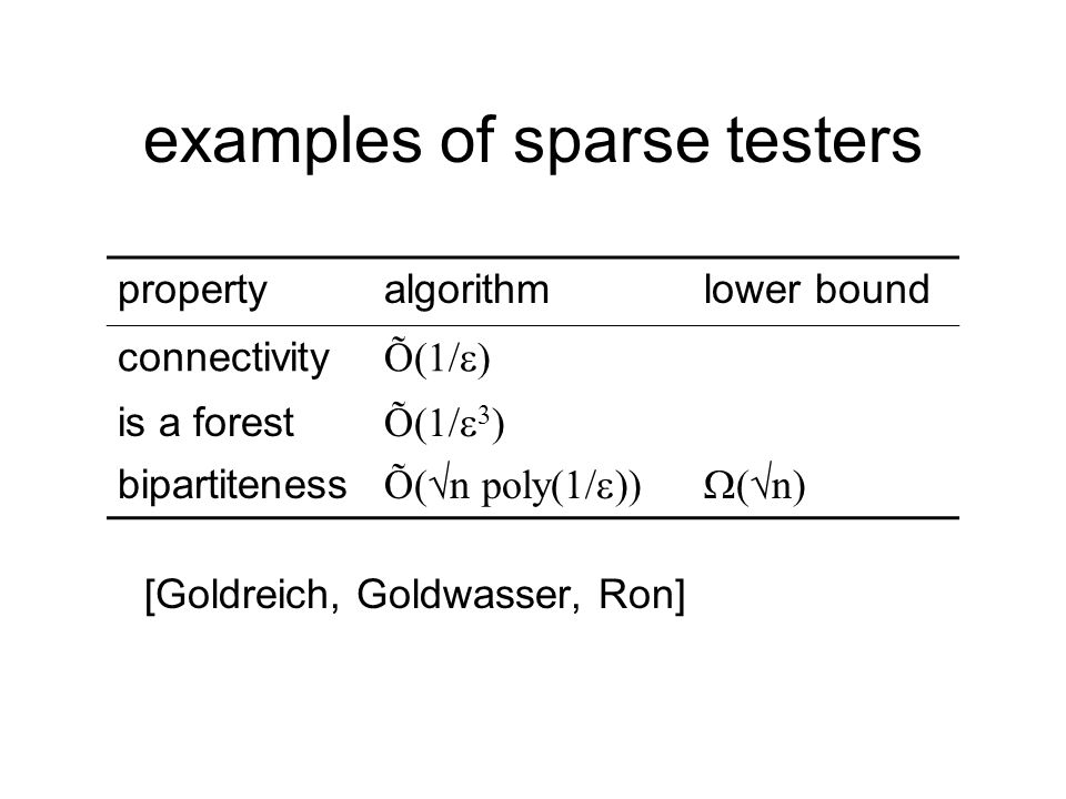 examples of sparse testers [Goldreich, Goldwasser, Ron] propertyalgorithmlower bound connectivity Õ(1/ ) is a forest Õ(1/ ) bipartiteness Õ( n poly(1/