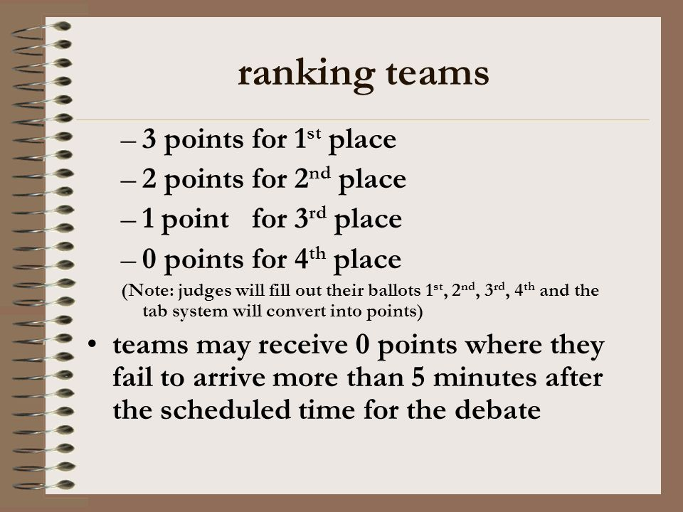 ranking teams –3 points for 1 st place –2 points for 2 nd place –1 point for 3 rd place –0 points for 4 th place (Note: judges will fill out their bal