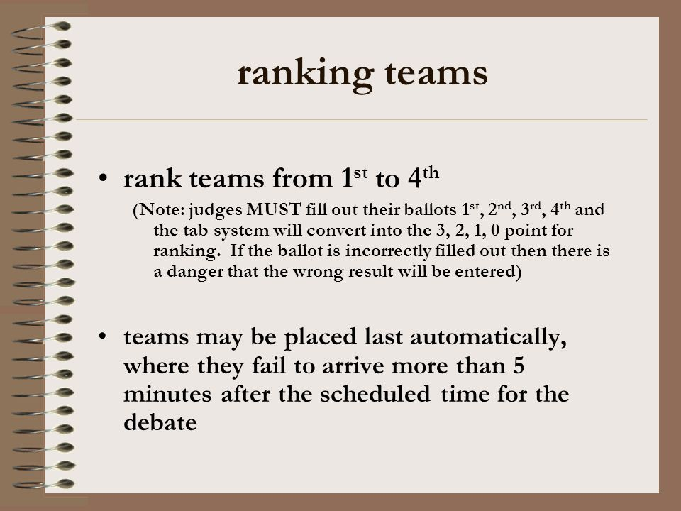 ranking teams rank teams from 1 st to 4 th (Note: judges MUST fill out their ballots 1 st, 2 nd, 3 rd, 4 th and the tab system will convert into the 3, 2, 1, 0 point for ranking.