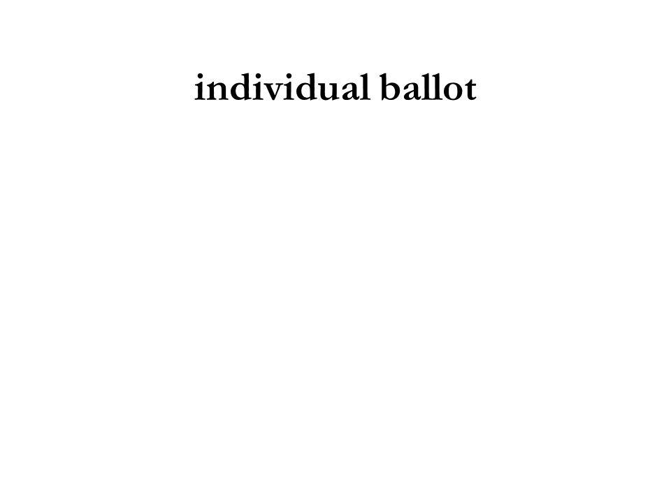 individual ballot