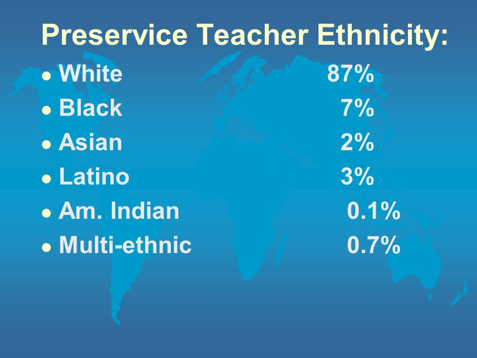 Preservice Teacher Ethnicity: l White87% l Black 7% l Asian 2% l Latino 3% l Am. Indian 0.1% l Multi-ethnic 0.7%